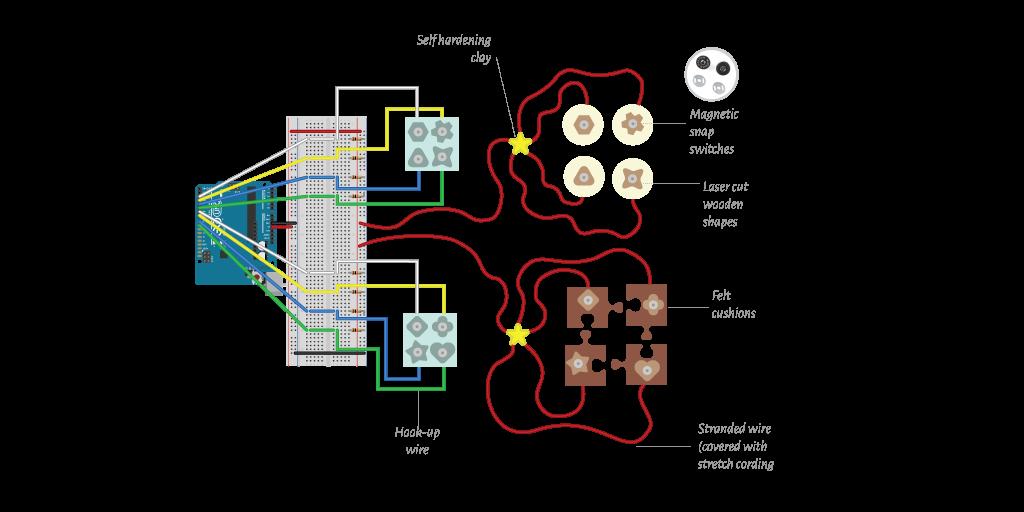 1-pinoutdiagram