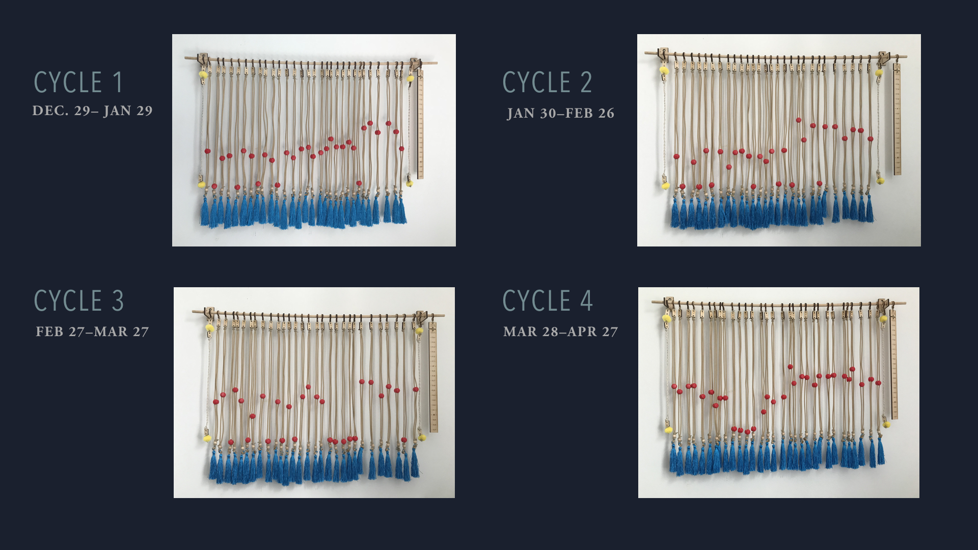 Cycles charted linearly on the Onda Wall Calendar