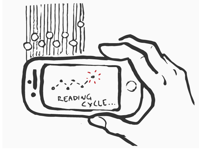 When pointing at camera phone, data points are read by an app.