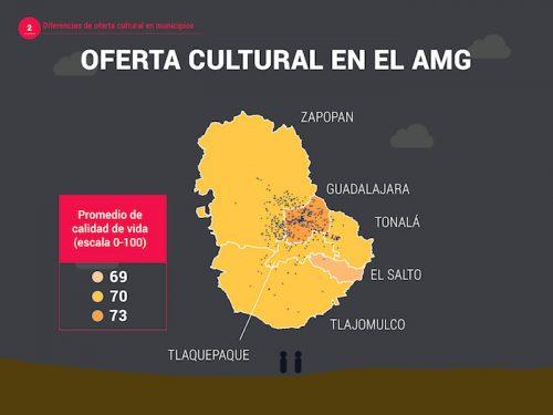 oferta cultural6